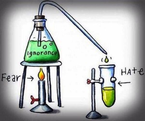 Fear+Ignorance=Hate